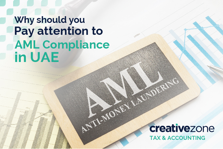 Why should you pay attention to AML Compliance in UAE